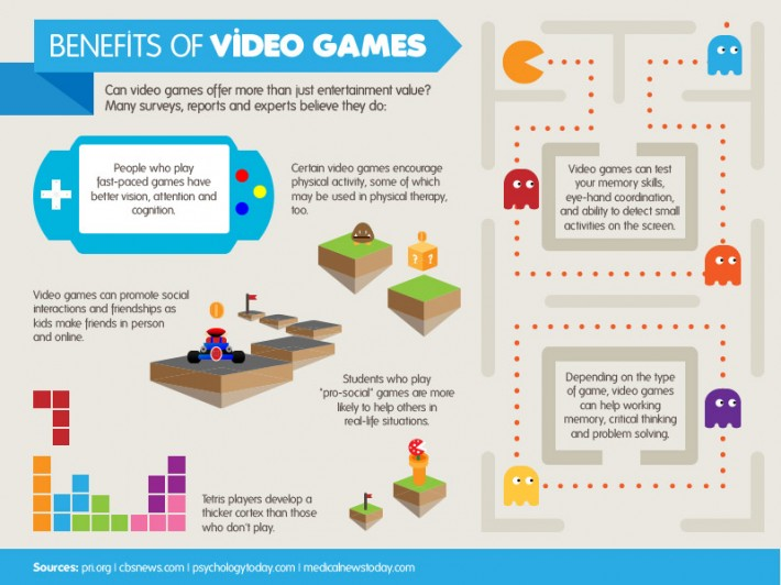The brain and video games benefits of video games to society ccuart Image collections
